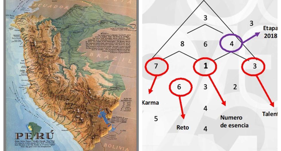 ¿Qué le depara al país el próximo quinquenio, según la numerología?