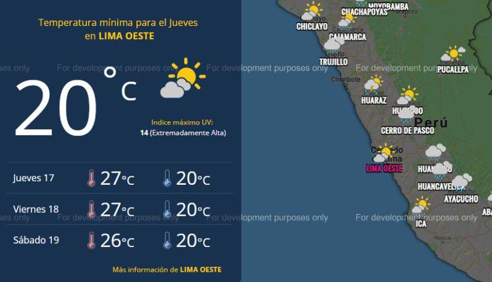 Este es el pronóstico de Senamhi para el jueves 17 de enero en Lima.