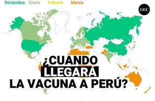 ¿Qué países serán los primeros en recibir la vacuna contra el covid-19?