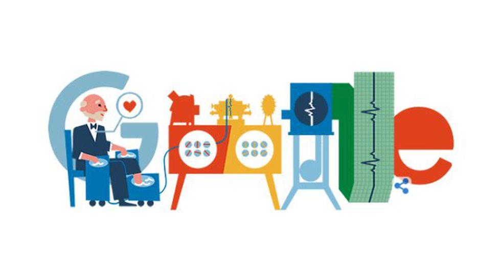 Einthoven es recordado por Google con un doodle animado con motivo de su 159 cumpleaños. (Foto: Google)