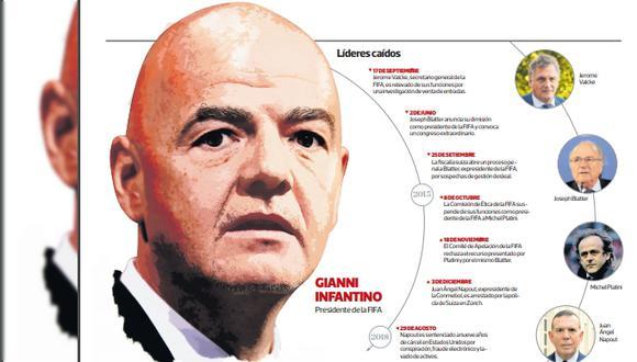 Gianni Infantino, presidente de la FIFA, fue denunciado por la justicia suiza.
