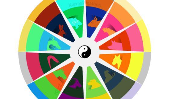 Conoce aquí cuáles son los colores de la suerte para cada signo del zodiaco chino en 2021 (Foto: Karmaweather)