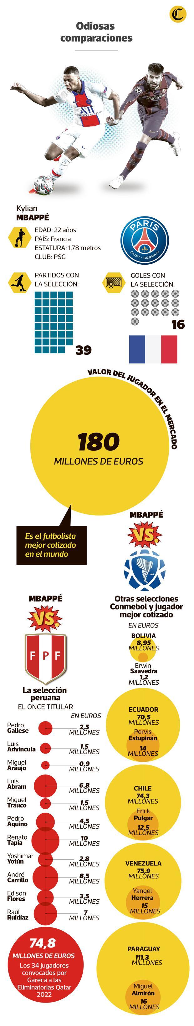 Infografía: Antonio Tarazona.