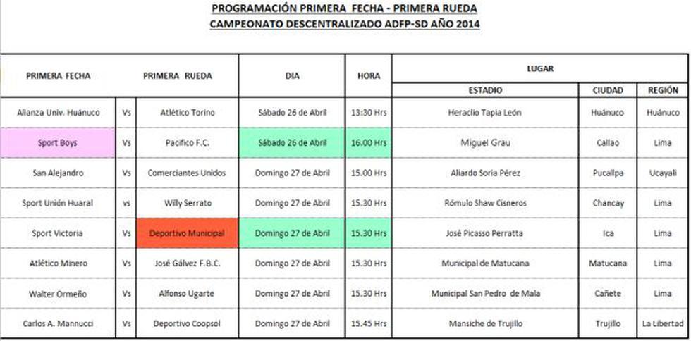 Segunda División: conoce la programación de la primera fecha - 2