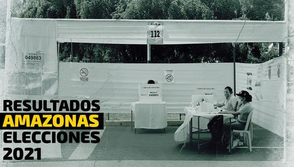 Conoce los resultados de las Elecciones 2021 en la región Amazonas, según el conteo de la ONPE | Foto: Diseño El Comercio