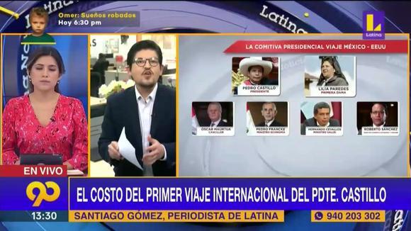 Cost of Pedro Castillo's trip