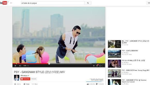 El Gangnam Style, también conocido como 'El baile del Caballo', es una canción que parodia contra el estilo de vida lujoso de una región de Seúl, en Corea del Sur. (Foto: Captura de YouTube)