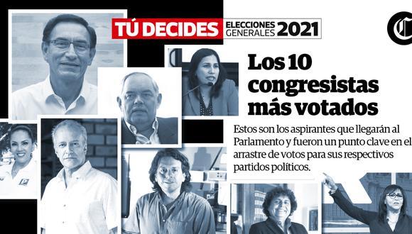 En la lista figuran tres candidatos del Partido Morado, cuya votación en Lima ha sido clave para que puedan pasar la valla y tener curules en el periodo 2021-2026.