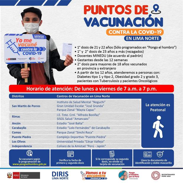 Get to know the vaccinations in charge of the Diris Lima Norte.