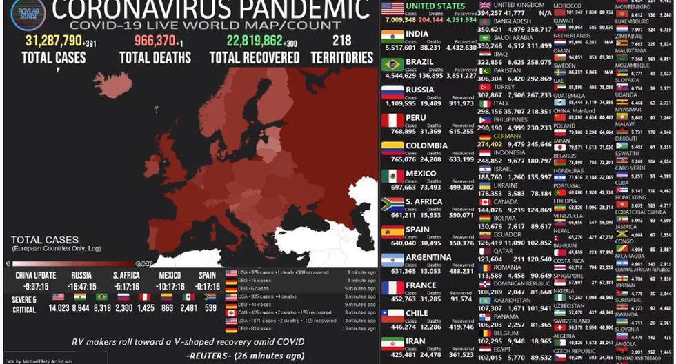 Mapa del coronavirus COVID-19 EN VIVO hoy, lunes 21 de septiembre del 2020. (Universidad John Hopkins).