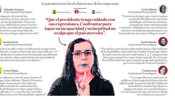 Lejos de rectificarse, Rosa Bartra reiteró ayer sus declaraciones contra el presidente Martín Vizcarra. (El Comercio)