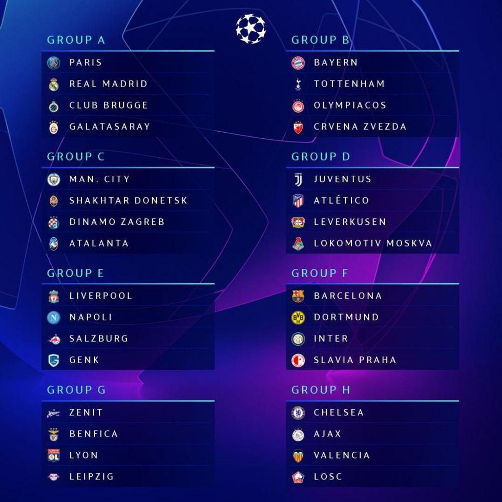 Así quedaron conformados los grupos de la Champions League. (Foto: UEFA)