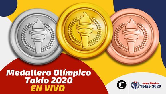 Mira la clasificación de todos los países que obtengan medalla en los Juegos Olímpicos Tokio 2020   Diseño: GEC