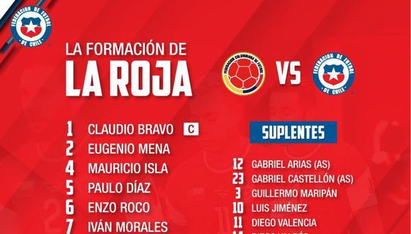 Posible alineación de Chile vs Colombia por las Eliminatorias.   FOTO: Selección de Chile/Twitter.