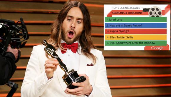 Oscar 2014: Jared Leto fue lo más buscado en Google