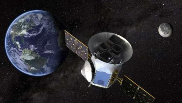 Simulación del satélite TESS. (INSTITUTO DE ASTROFÍSICA E CIÊNCIAS DO ESPAÇO)