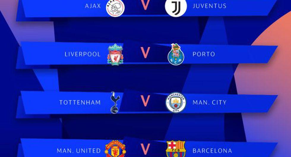 Los cruces de la Champions. (Foto: UEFA)