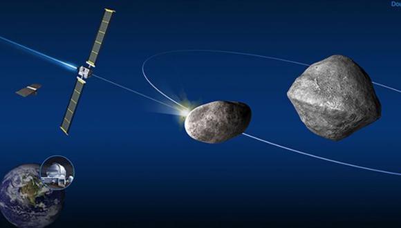 La sonda impactará en Didymos B, el menor de un sistema binario de asteroides.