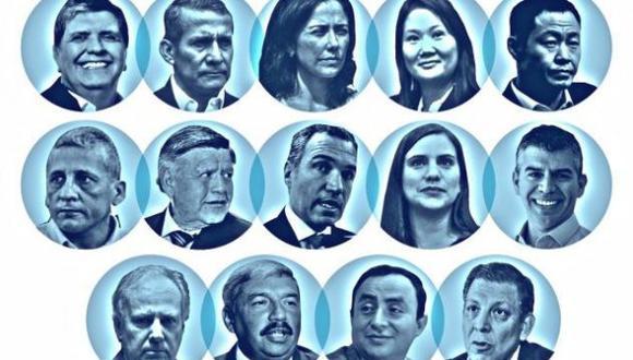 La simpatía hacia los políticos evaluados no presenta cambios significativos con respecto a mayo. (Composición: El Comercio)