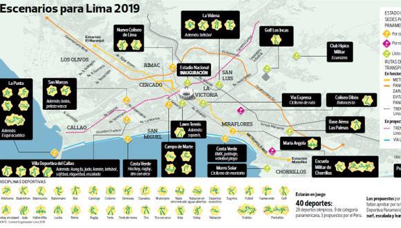 Lima 2019: ¿En qué sedes se realizarán los 40 deportes?