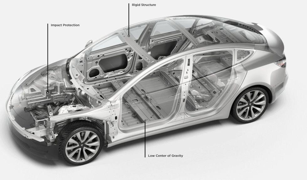 Estructura interior del Tesla. (Foto: Tesla)