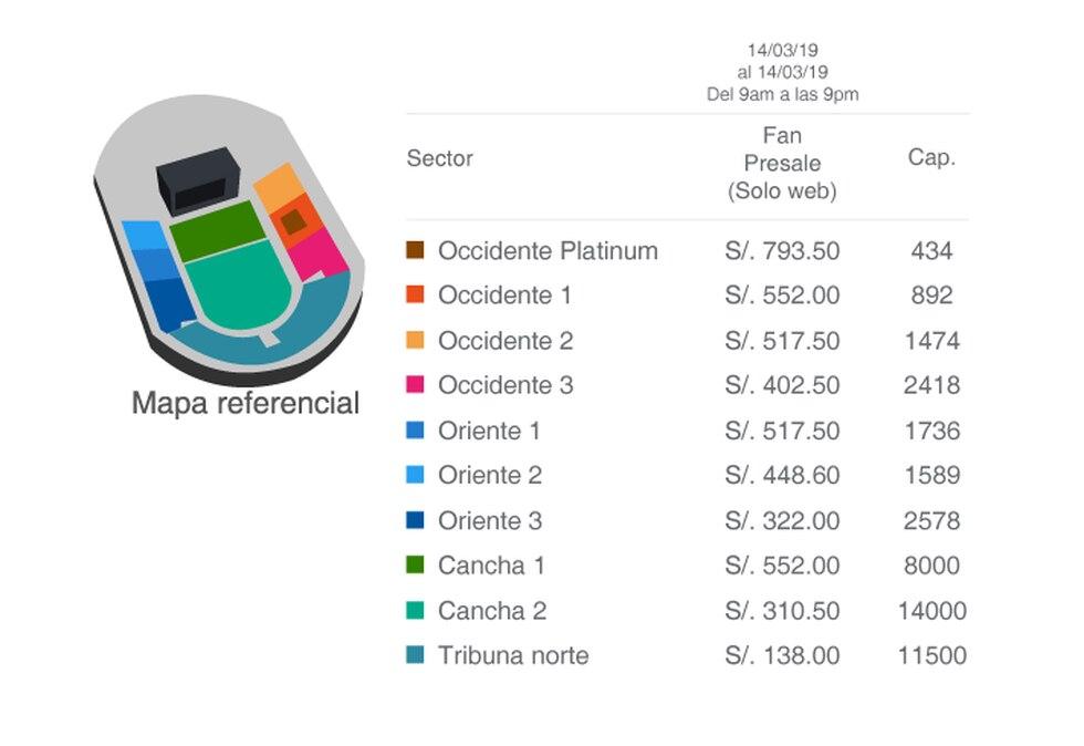 Precios de entradas para el concierto de Bon Jovi en Lima. (Fotos: Captura de pantalla)