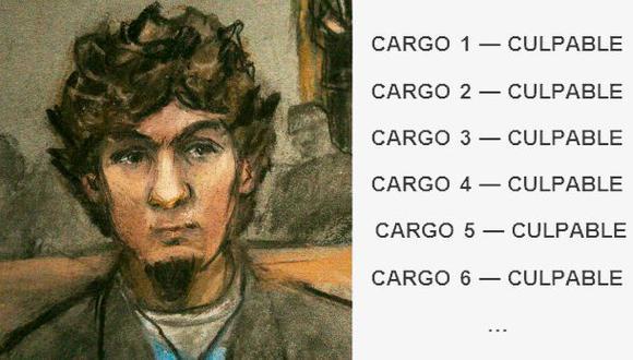 Dzhokhar Tsarnaev. (Reuters)
