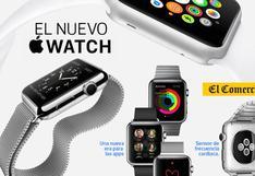 Apple Watch: el reloj inteligente al detalle [FOTO INTERACTIVA]