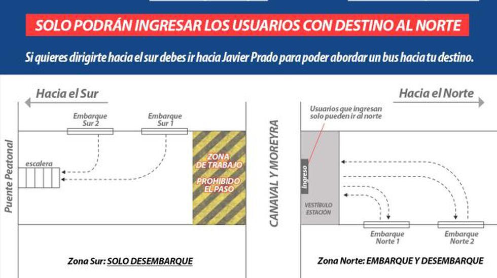 Metropolitano: restringirán acceso a estación Canaval y Moreyra - 1