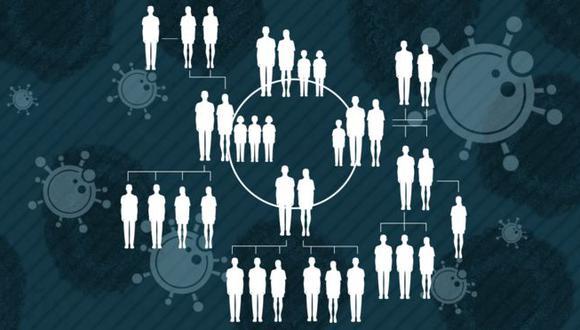 Las reuniones familiares se han convertido en los focos de contagio. (Imagen: BBC)