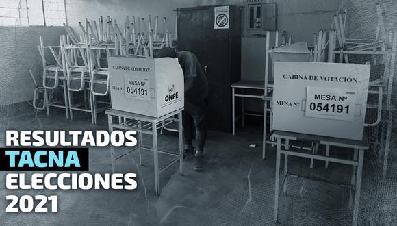 Resultados de las Elecciones 2021 en la región Tacna, según el conteo de la ONPE | Foto: Diseño El Comercio