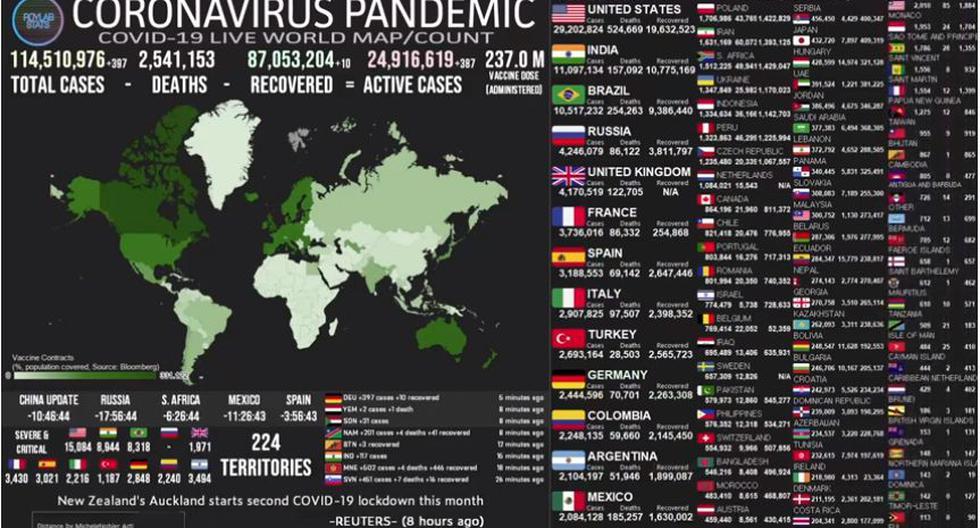Mapa del coronavirus COVID-19 EN VIVO hoy, lunes 1 de marzo del 2021. (Universidad Johns Hopkins).