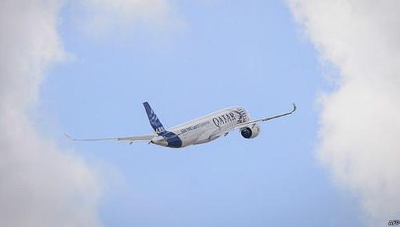 ¿Por qué los pilotos escogerán su propia ruta aérea?