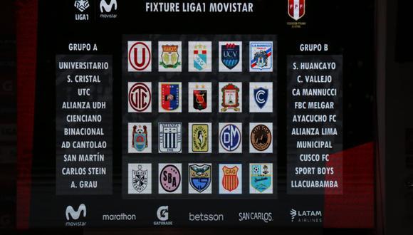 Se inicia la segunda parte del torneo nacional y aquí tendrás todos los detalles de los Grupos A y B que pueden definir al campeón nacional. (Foto: Twitter Liga 1)