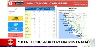 Coronavirus en Perú: 138 fallecidos por COVID-19 a nivel nacional
