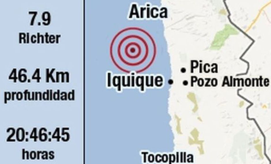 Alerta de tsunami por sismo en Chile declaró la Marina