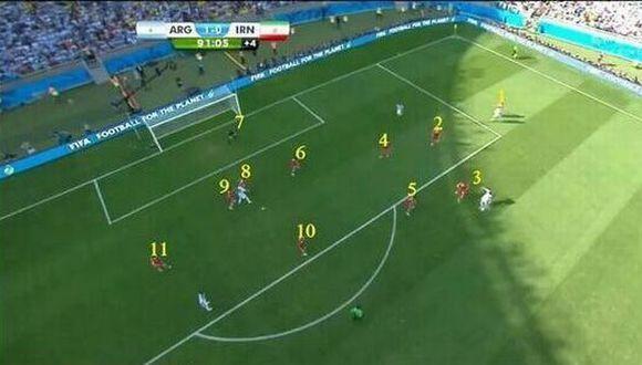 La imagen que grafica cómo se defendió Irán para evitar gol