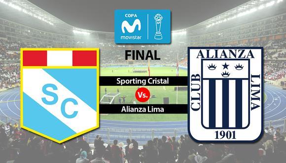 El Sporting Cristal vs. Alianza Lima podría alargarse a un partido más siempre y cuando los blanquiazules derroten a los celestes por cualquier marcador. | Producción