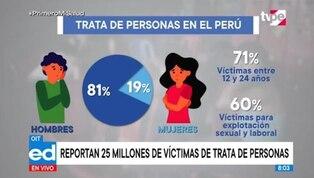 Lima, Ancash, Cusco y Puno registran mayor índice de casos de tráfico de personas