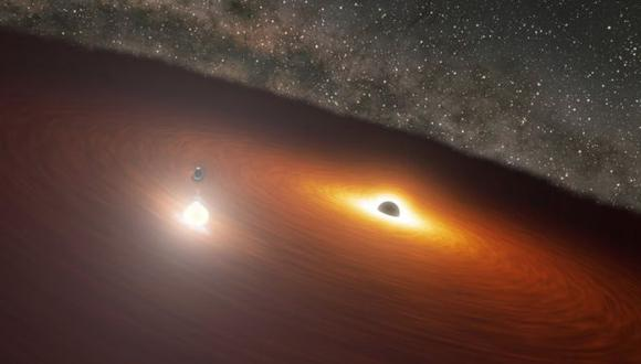 Ilustración de OJ 287: el agujero negro más pequeño perfora el disco de acrecimiento, compuesto de gas y polvo, dos veces cada 12 años. (R.HURT/ABHIMANYU.S)