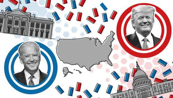 Las elecciones presidenciales del 3 de noviembre en Estados Unidos han generado gran expectación. (BBC).