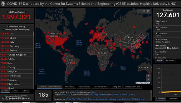 Mapa del coronavirus en el mundo en tiempo real hoy miércoles 15 de abril: contagiados y muertos.