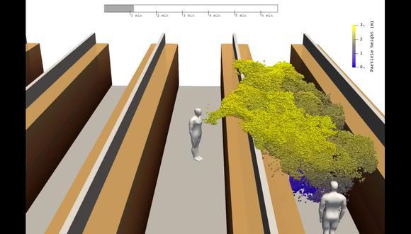 La Universidad de Aalto, el Centro de Investigación Técnica VTT de Finlandia y el Instituto Meteorológico de Finlandia llevaron a cabo el modelado de forma independiente, utilizando las mismas condiciones de partida. Captura de video: YouTube