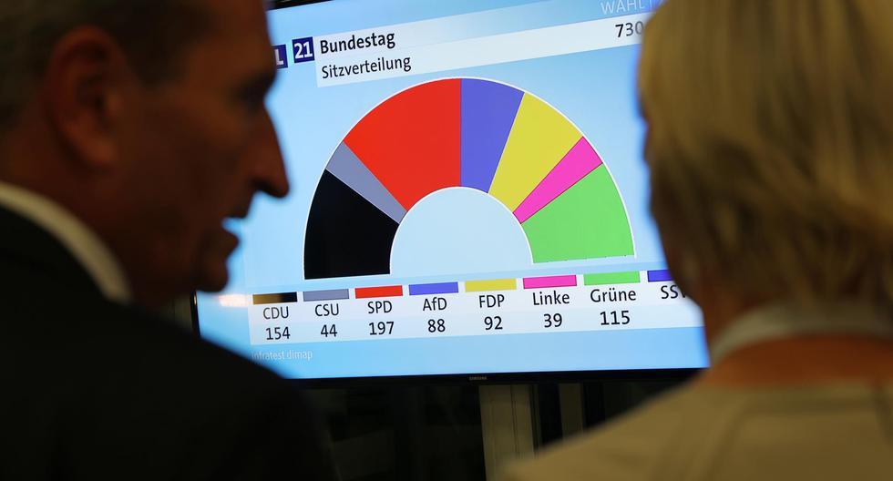Los miembros de la CDU miran los resultados iniciales de las elecciones federales en Alemania. (EFE / EPA / SEAN GALLUP).