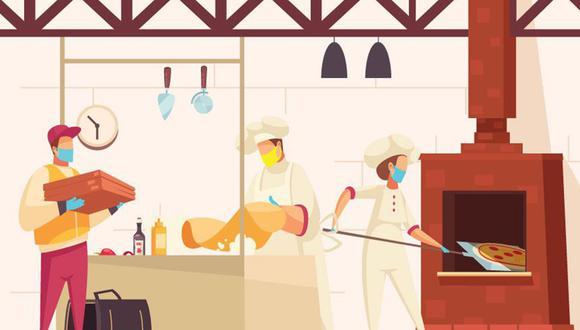 El costo operativo de la cocina oculta es más eficiente que el de operar en un local con atención al cliente al prescindir de gastos de personal que atienda clientes y de alquiler de salones grandes. (Ilustración: El Comercio)