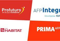 Cronograma Retiro 25% de AFP: ¿cómo solicitar tu dinero en Habitat, Prima, Integra o Profuturo?