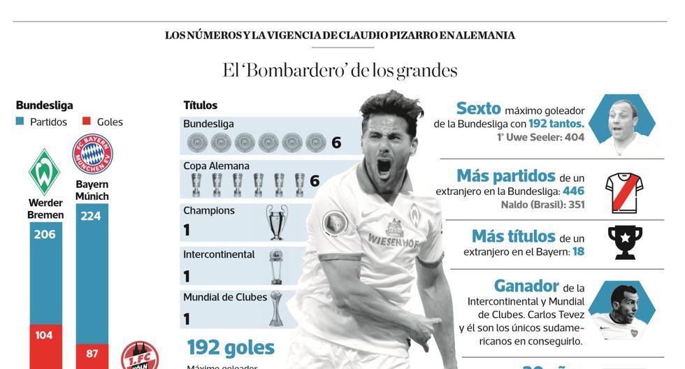 Infografía publicada en el diario El Comercio el 30/08/2018