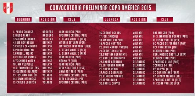 Perù: Gustavo Dulanto compare al 12° posto.