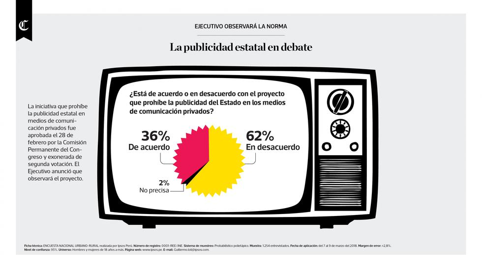 Infografía publicada en el diario El Comercio el día 12/03/2018