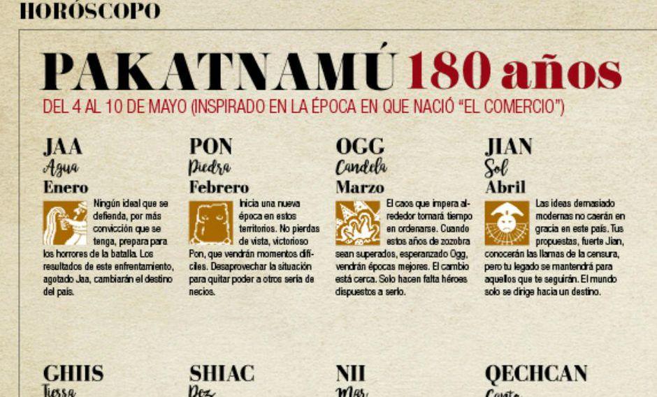 Horóscopo Pakatnamú: predicciones del 4 al 10 de mayo (inspirado en la época que nació El Comercio)
